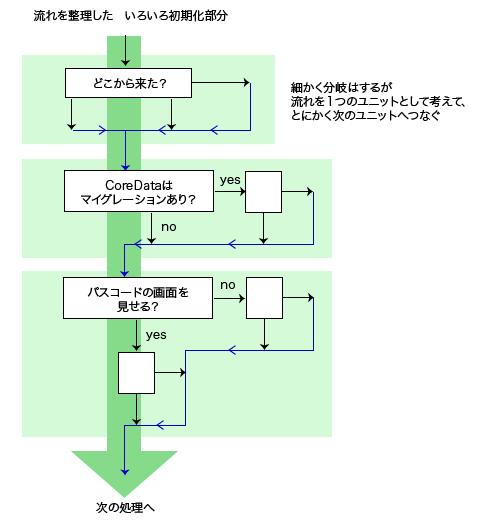 flow_fig3