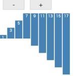 [JavaScript] d3.jsのupdate, enter, exit